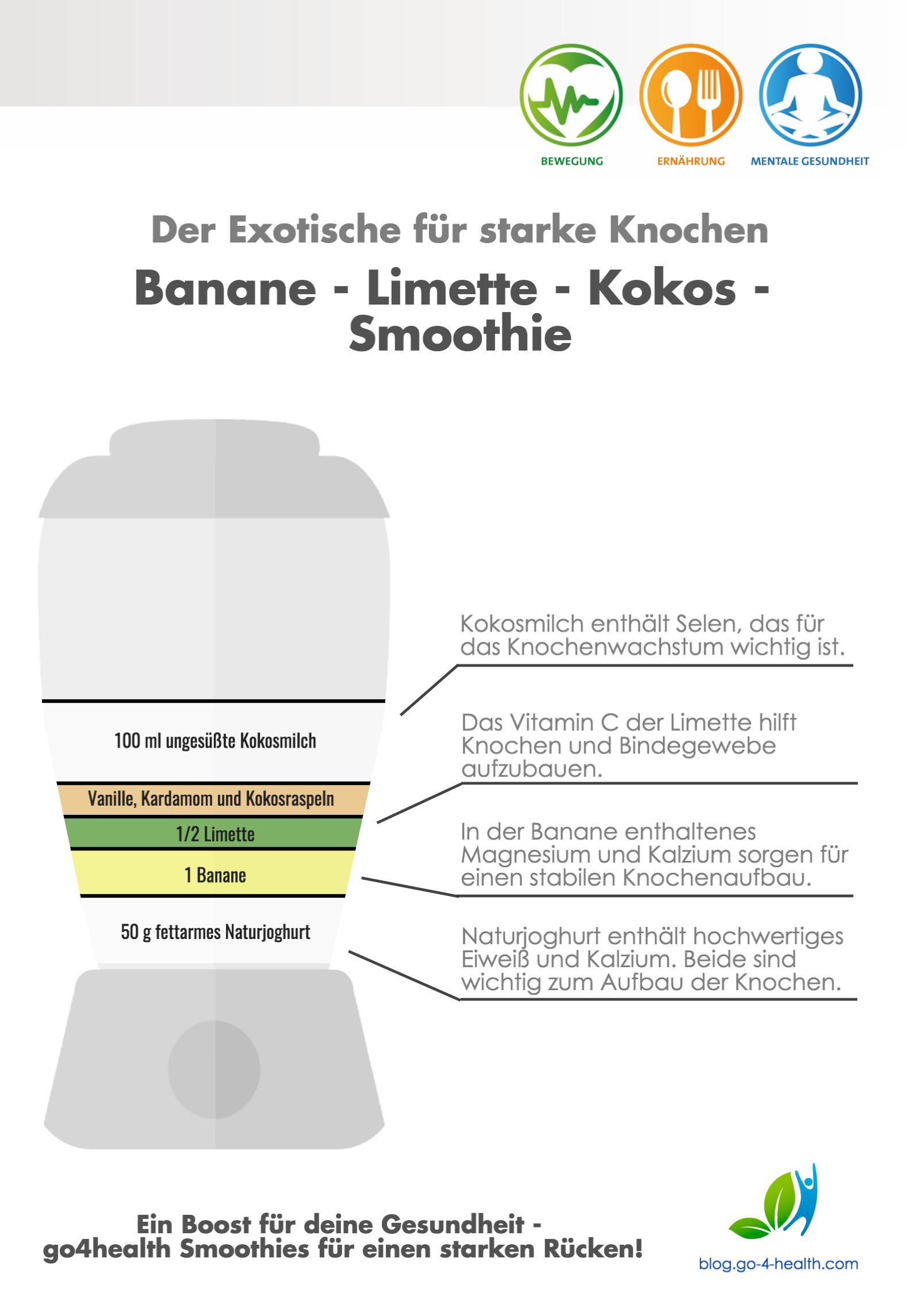 Rezept: Der go4health Smoothie mit Banane, Limette und Kokos ist gesund für deinen Rücken