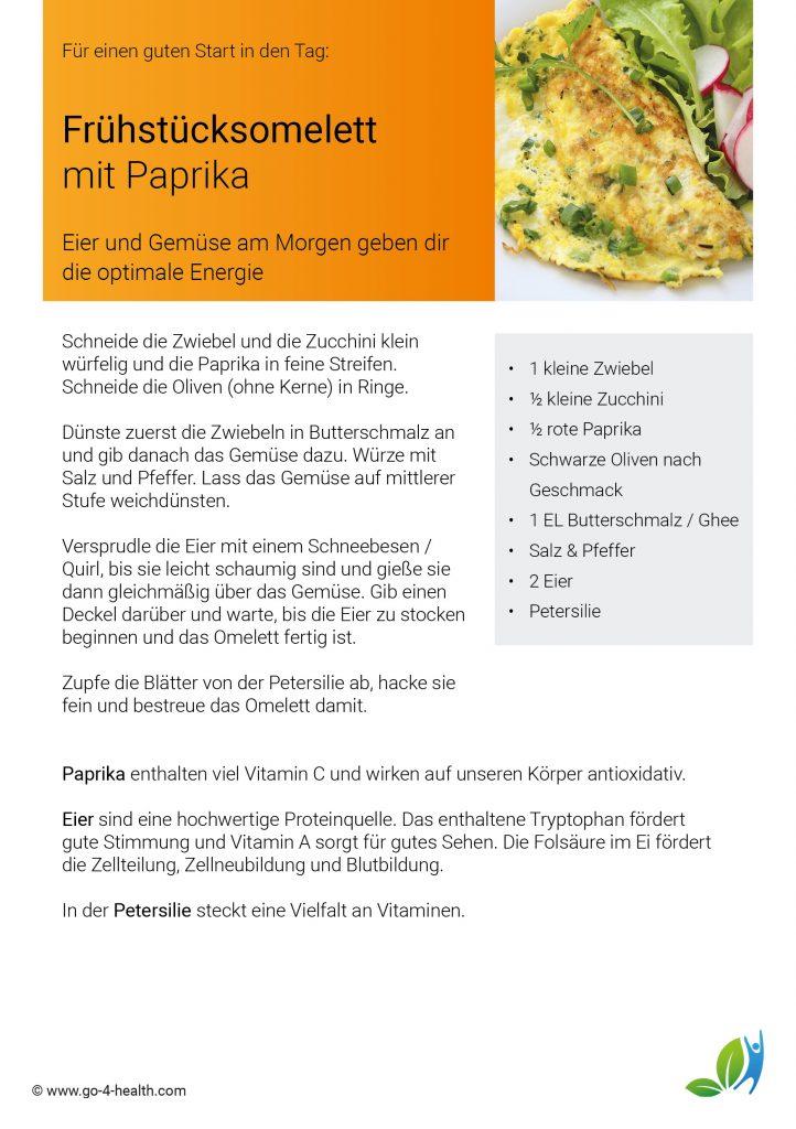 Rezept für ein vegetarisches Frühstück: Omelett mit Paprika, Zucchini und Oliven