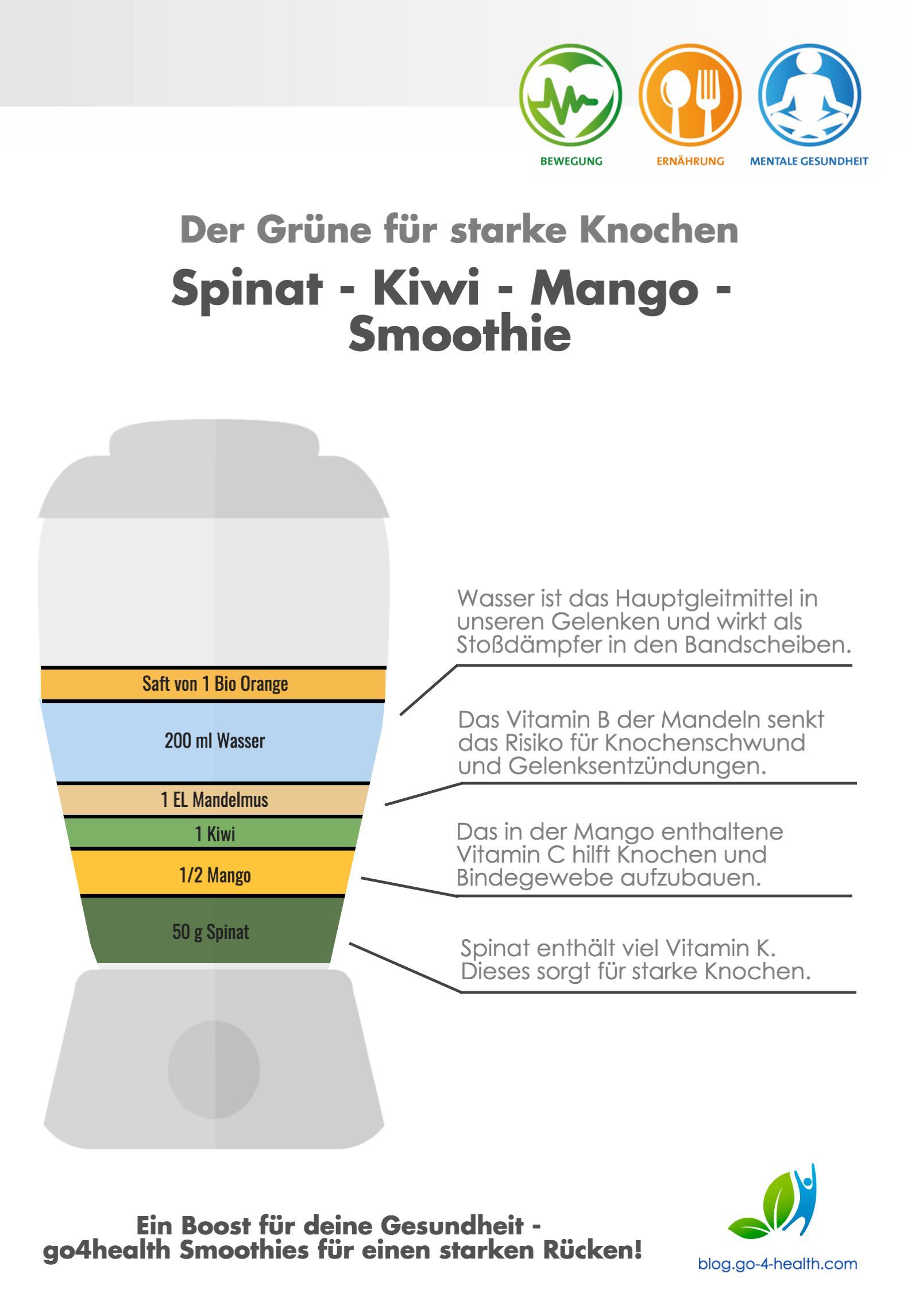 Grüner Smoothie für starke Knochen: Spinat-Kiwi-Mango