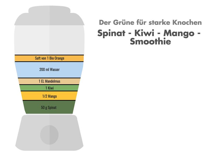 Grüner Smoothie: Spinat-Kiwi-Mango