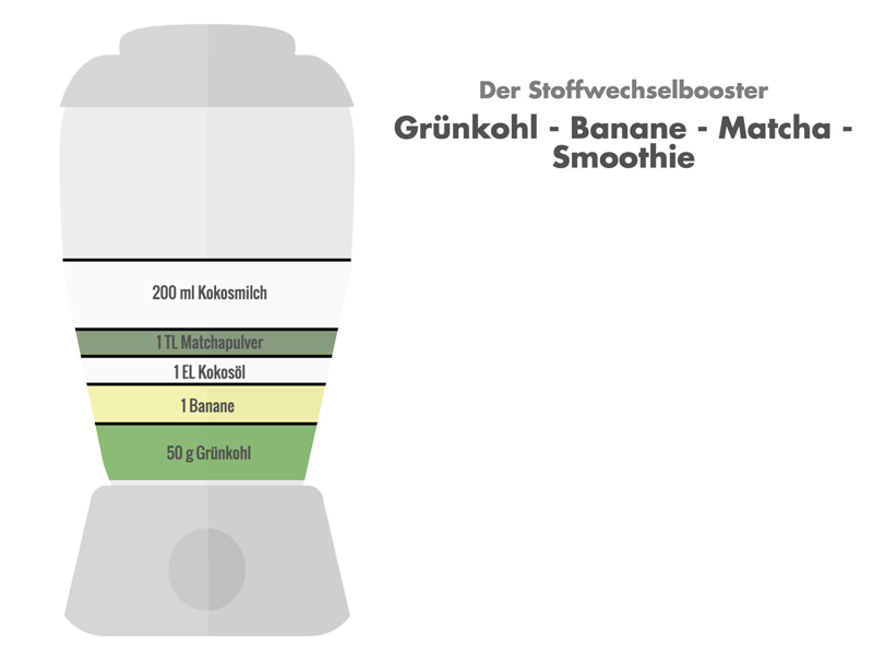 Grünkohl-Banane-Matcha-Smoothie