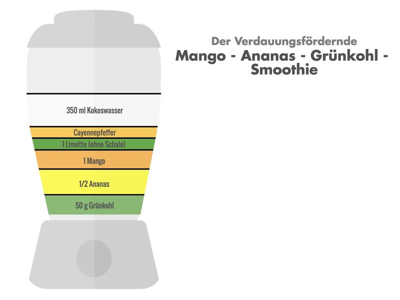 Mango-Ananas-Grünkohl-Smoothie