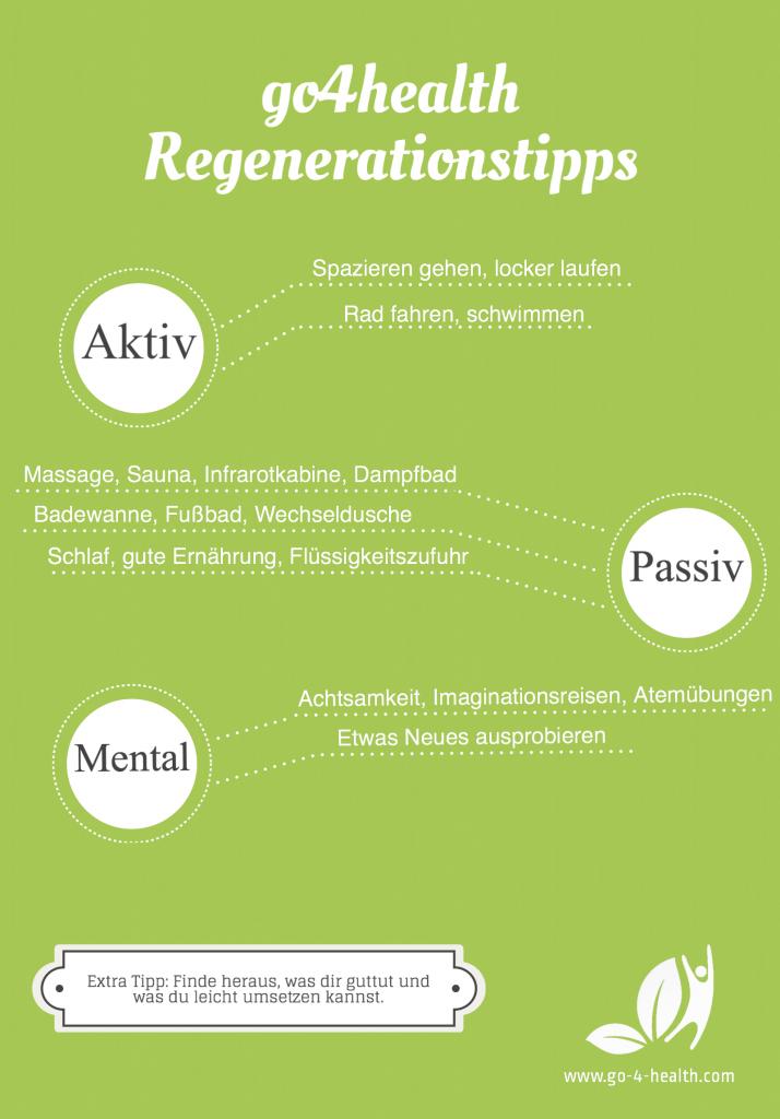 Die go4health Regenerationstipps