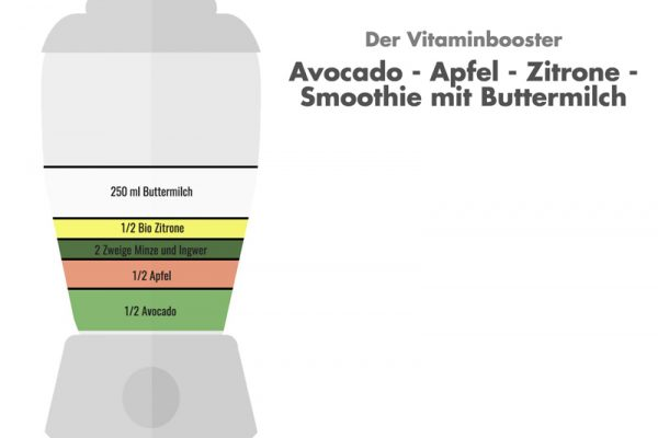 Smoothie voller Vitamine: Avocado, Apfel, Zitrone, Buttermilch, Minze, Ingwer