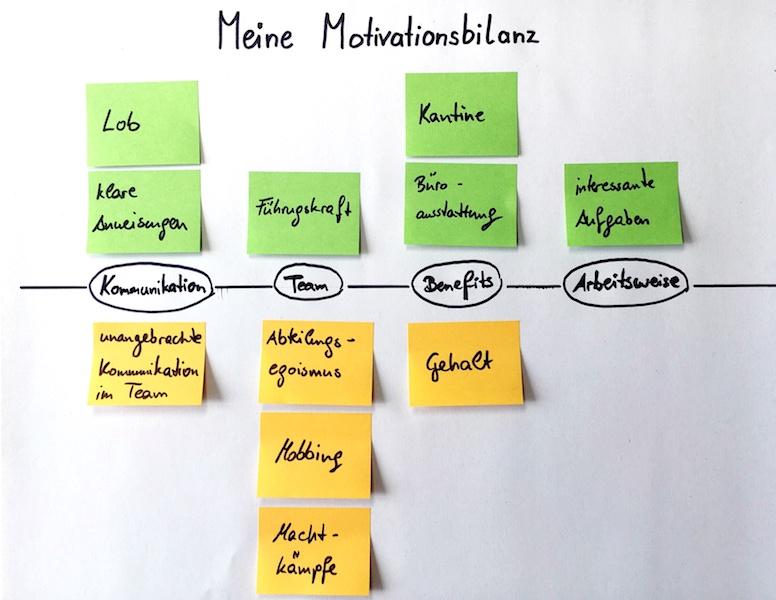 Deine Motivationsbilanz